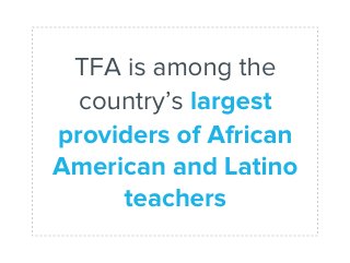 TFA is among the country's largest providers of African American and Latino teachers
