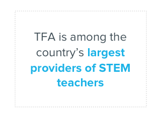 TFA is among the country's largest providers of STEM teachers
