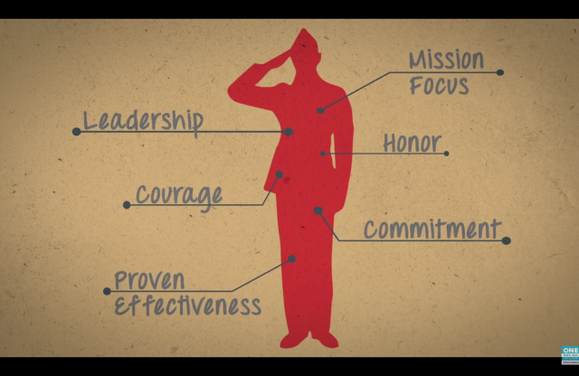 A red silhouette of a soldier saluting, with a series of qualities written on either side, with lines pointing to the soldier, on a light brown background.