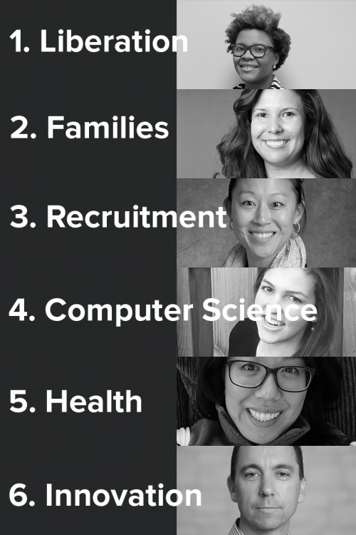 A list of six items written in white text against a black background, each item is accompanied by a close-up black-and-white photo of a person; the list reads: 1. Liberation, 2. Families, 3. Recruitment, 4. Computer Science, 5. Health, 6. Innovation