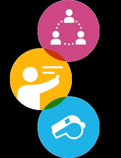 Infographic visualizing feedback, modeling, and coaching