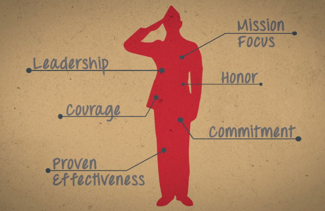 A rectangular logo with a brown background featuring a red soldier saluting, with grey text pointing to him explaining values.