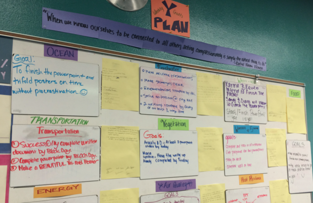 A bulletin board with a yellow background, full of tasks and goals written by young students.