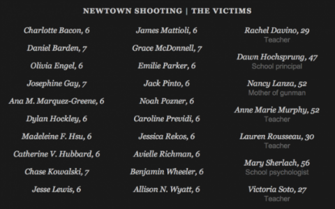 A black rectangle containing the names of those who died at the Newtown school shooting.