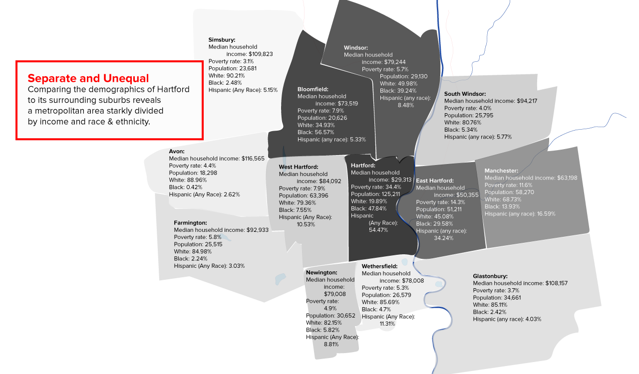 A map of income and population in Hartford.